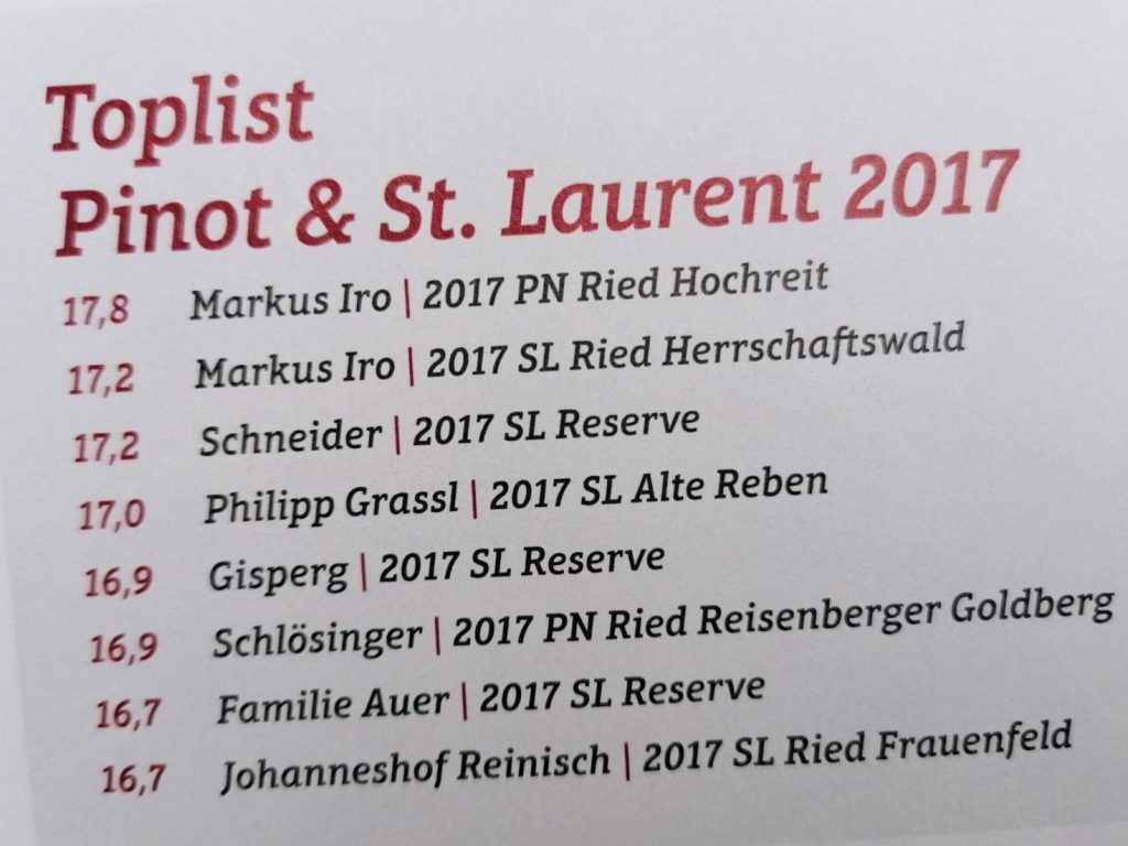 toplist rotweine pinot st. laurent vinaria verkostung österreichs beste rotweine markus iro siegerwein